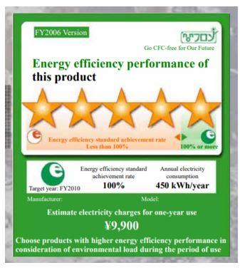 Japan-5-Sterne-Energieeffizienz-Label
